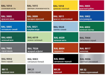 Цвета RAL для планки снегозадержателя 95х65
